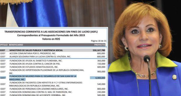 Photo of En 2019 la fundación de Lucia Medina recibirá 6 millones de pesos de Salud Publica, el doble que 2018